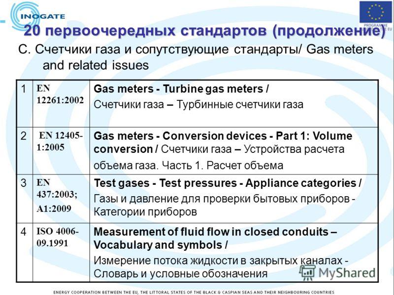 20 первоочередных стандартов (продолжение) C. Счетчики газа и сопутствующие стандарты/ Gas meters and related issues 1 EN 12261:2002 Gas meters - Turbine gas meters / Счетчики газа – Турбинные счетчики газа 2 EN 12405- 1:2005 Gas meters - Conversion