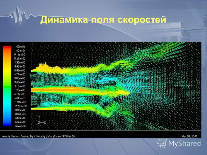 Динамика поля скоростей