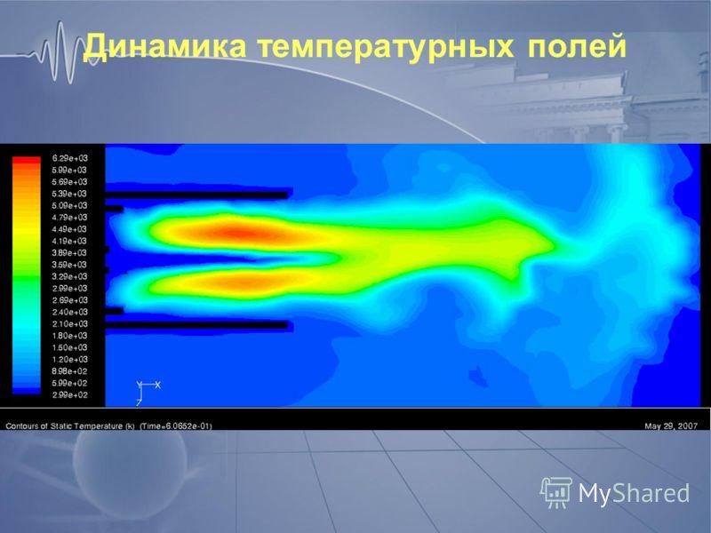 Динамика температурных полей