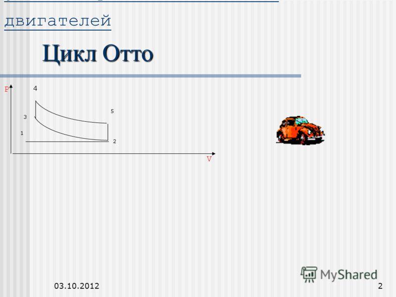 28.07.20122 §2 Циклы реальных тепловых двигателей P V Цикл Отто 1 2 3 4 5
