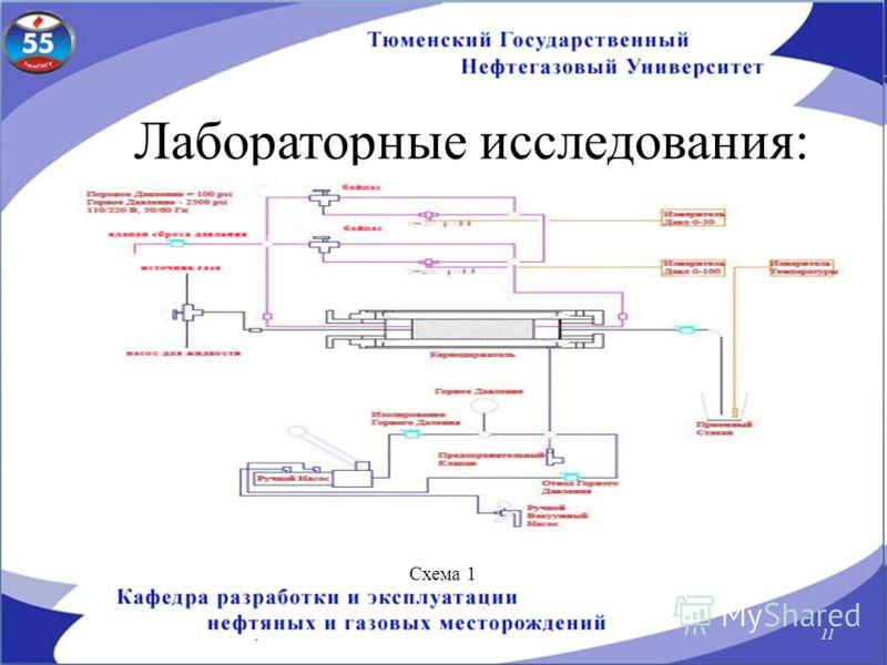 Лабораторные исследования: Схема 1 11