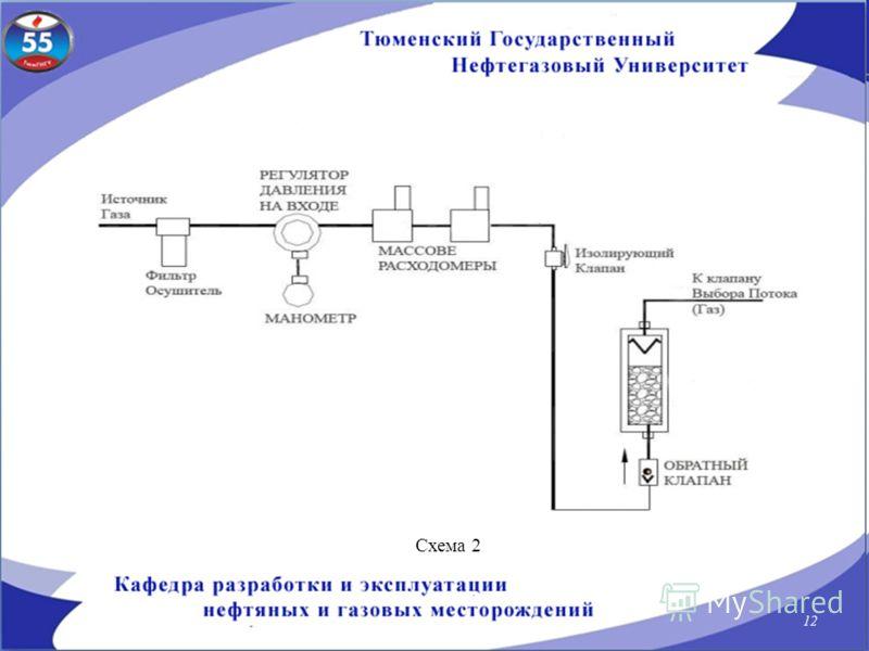 Схема 2 12