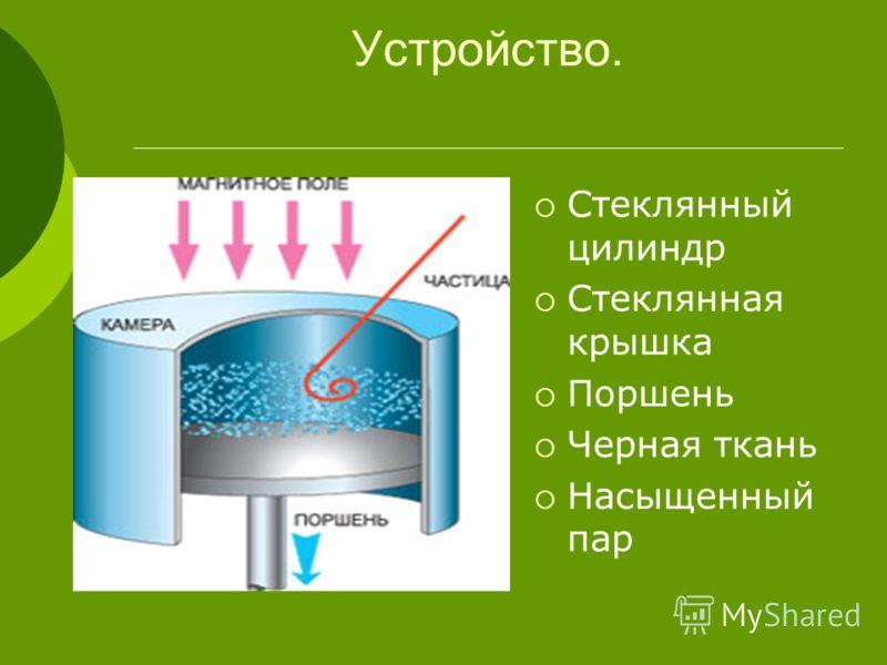 Устройство. Стеклянный цилиндр Стеклянная крышка Поршень Черная ткань Насыщенный пар