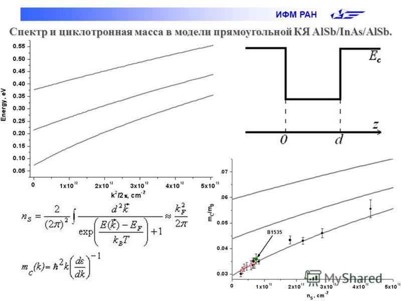 ИФМ РАН Спектр и циклотронная масса в модели прямоугольной КЯ AlSb/InAs/AlSb.