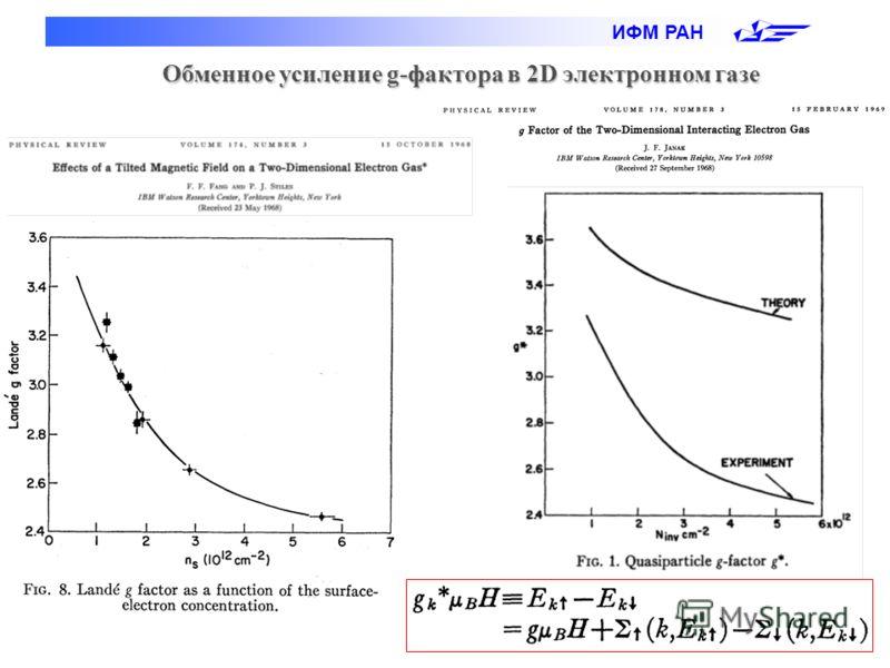 ИФМ РАН Обменное усиление g-фактора в 2D электронном газе