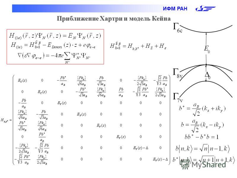 ИФМ РАН Приближение Хартри и модель Кейна 0 E 7v 8v 6c
