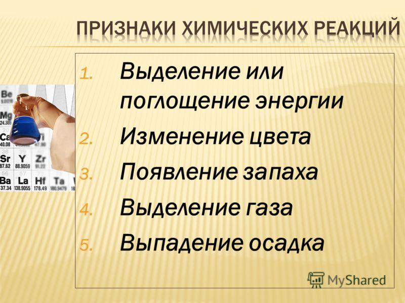 1. Выделение или поглощение энергии 2. Изменение цвета 3. Появление запаха 4. Выделение газа 5. Выпадение осадка