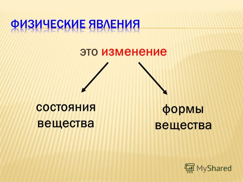 это изменение состояния вещества формы вещества