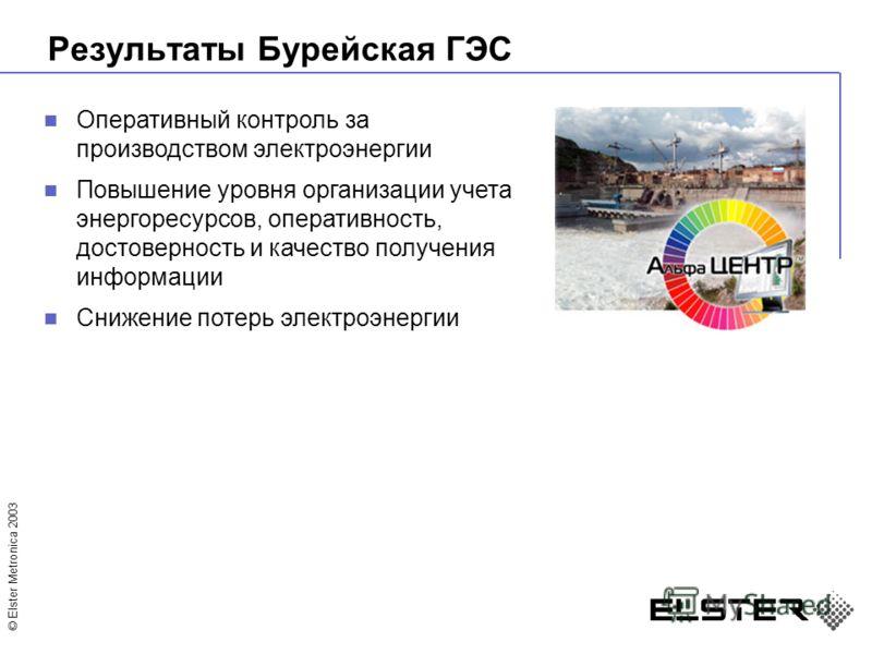 © Elster Metronica 2003 Результаты Бурейская ГЭС Оперативный контроль за производством электроэнергии Повышение уровня организации учета энергоресурсов, оперативность, достоверность и качество получения информации Снижение потерь электроэнергии