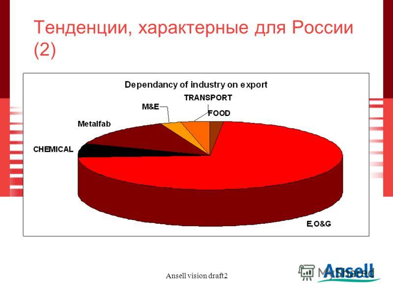 Ansell vision draft2 Тенденции, характерные для России (2)