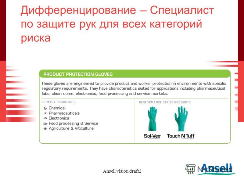 Ansell vision draft2 Дифференцирование – Специалист по защите рук для всех категорий риска