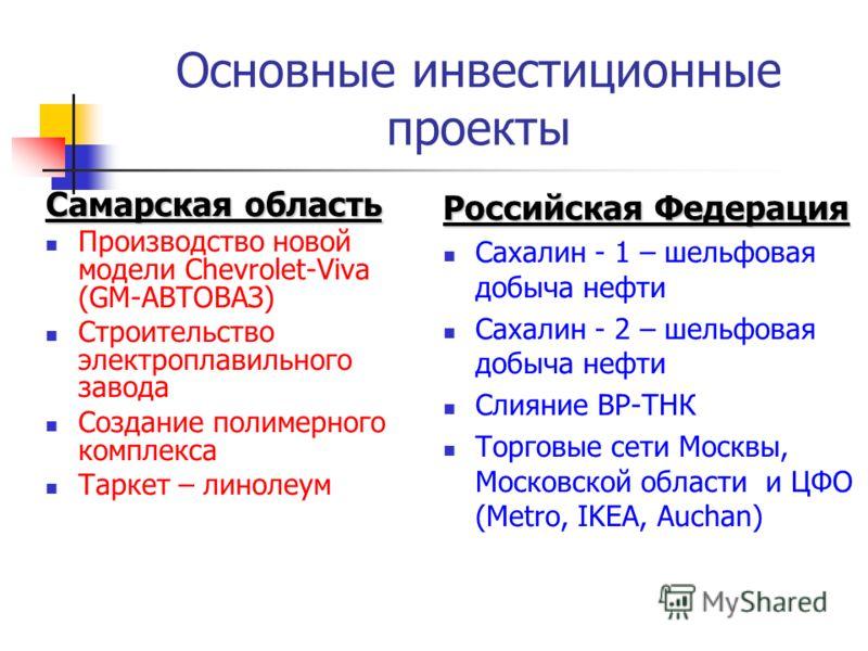 Основные инвестиционные проекты Самарская область Производство новой модели Chevrolet-Viva (GM-АВТОВАЗ) Строительство электроплавильного завода Создание полимерного комплекса Таркет – линолеум Российская Федерация Сахалин - 1 – шельфовая добыча нефти