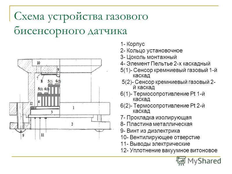 Схема устройства газового бисенсорного датчика 1- Корпус 2- Кольцо установочное 3- Цоколь монтажный 4- Элемент Пельтье 2-х каскадный 5(1)- Сенсор кремниевый газовый 1-й каскад 5(2)- Сенсор кремниевый газовый 2- й каскад 6(1)- Термосопротивление Pt 1-