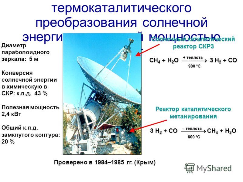 Опытная установка термокаталитического преобразования солнечной энергии с полезной мощностью 2,0 кВт Диаметр параболоидного зеркала: 5 м Конверсия солнечной энергии в химическую в СКР: к.п.д. 43 % Полезная мощность 2,4 кВт Общий к.п.д. замкнутого кон