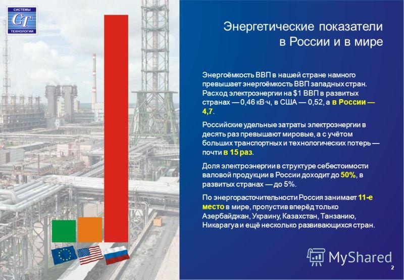 Энергетические показатели в России и в мире Энергоёмкость ВВП в нашей стране намного превышает энергоёмкость ВВП западных стран. Расход электроэнергии на $1 ВВП в развитых странах 0,46 кВ·ч, в США 0,52, а в России 4,7. Российские удельные затраты эле