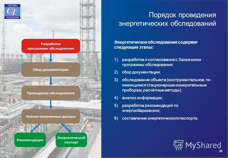 Порядок проведения энергетических обследований Энергетическое обследование содержит следующие этапы: 1)разработка и согласование с Заказчиком программы обследования; 2)сбор документации; 3)обследование объекта (инструментальное, по имеющимся стациона