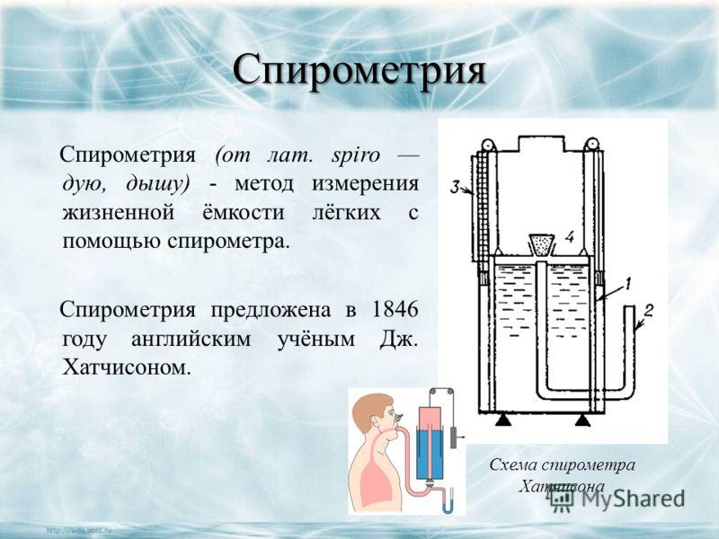 Спирометрия Спирометрия (от лат. spiro дую, дышу) - метод измерения жизненной ёмкости лёгких с помощью спирометра. Спирометрия предложена в 1846 году английским учёным Дж. Хатчисоном. Схема спирометра Хатчисона