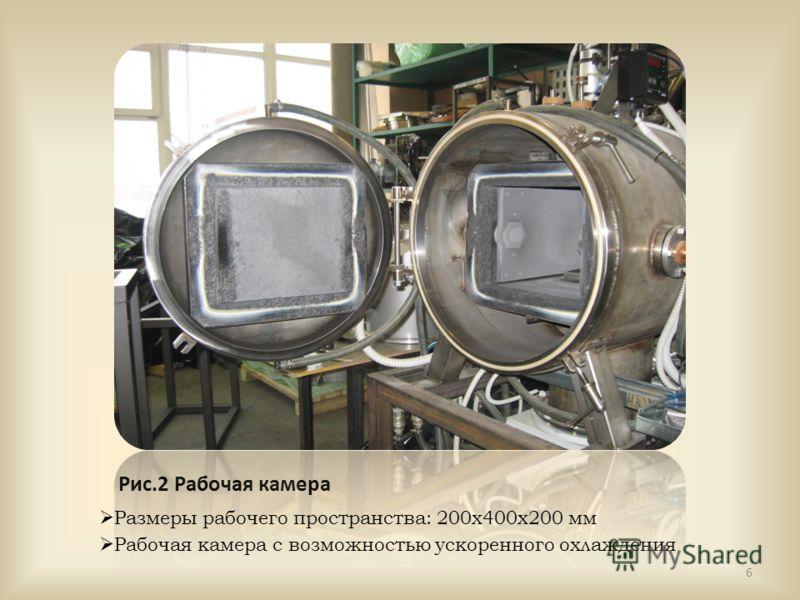 Рис.2 Рабочая камера Размеры рабочего пространства: 200х400х200 мм Рабочая камера с возможностью ускоренного охлаждения 6