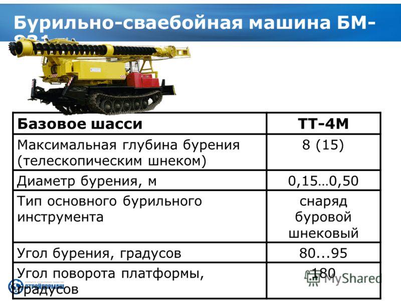 Бурильно-сваебойная машина БМ- 831 Базовое шассиТТ-4М Максимальная глубина бурения (телескопическим шнеком) 8 (15) Диаметр бурения, м0,15…0,50 Тип основного бурильного инструмента снаряд буровой шнековый Угол бурения, градусов80...95 Угол поворота пл