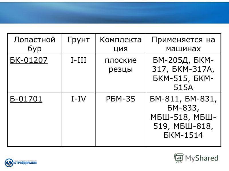 Лопастной бур ГрунтКомплекта ция Применяется на машинах БК-01207I-IIIплоские резцы БМ-205Д, БКМ- 317, БКМ-317А, БКМ-515, БКМ- 515А Б-01701I-IVРБМ-35БМ-811, БМ-831, БМ-833, МБШ-518, МБШ- 519, МБШ-818, БКМ-1514