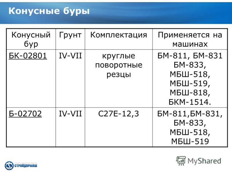 Конусный бур ГрунтКомплектацияПрименяется на машинах БК-02801IV-VIIкруглые поворотные резцы БМ-811, БМ-831 БМ-833, МБШ-518, МБШ-519, МБШ-818, БКМ-1514. Б-02702IV-VIIС27Е-12,3БМ-811,БМ-831, БМ-833, МБШ-518, МБШ-519 Конусные буры