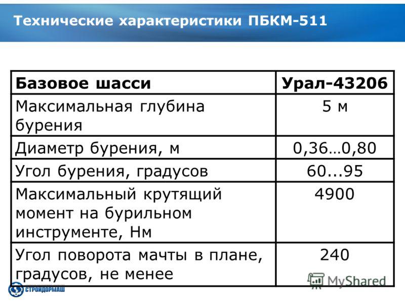 Технические характеристики ПБКМ-511 Базовое шассиУрал-43206 Максимальная глубина бурения 5 м Диаметр бурения, м0,36…0,80 Угол бурения, градусов60...95 Максимальный крутящий момент на бурильном инструменте, Нм 4900 Угол поворота мачты в плане, градусо