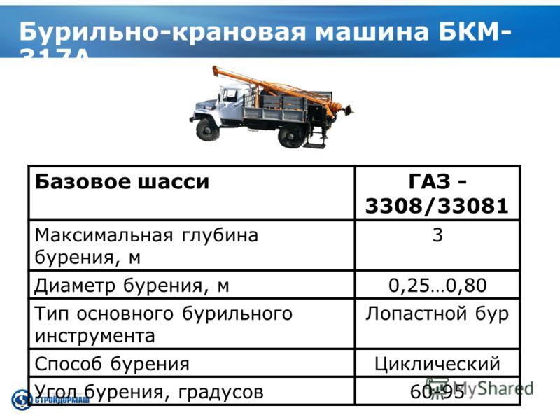 Бурильно-крановая машина БКМ- 317А Базовое шассиГАЗ - 3308/33081 Максимальная глубина бурения, м 3 Диаметр бурения, м0,25…0,80 Тип основного бурильного инструмента Лопастной бур Способ буренияЦиклический Угол бурения, градусов60-95