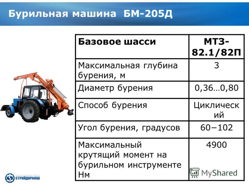 Бурильная машина БМ-205Д Базовое шассиМТЗ- 82.1/82П Максимальная глубина бурения, м 3 Диаметр бурения0,36…0,80 Способ буренияЦиклическ ий Угол бурения, градусов60102 Максимальный крутящий момент на бурильном инструменте Нм 4900