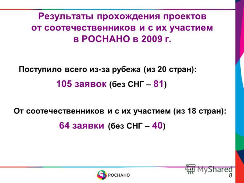 Результаты прохождения проектов от соотечественников и с их участием в РОСНАНО в 2009 г. Поступило всего из-за рубежа (из 20 стран): 105 заявок (без СНГ – 81 ) От соотечественников и с их участием (из 18 стран): 64 заявки (без СНГ – 40 ) 8