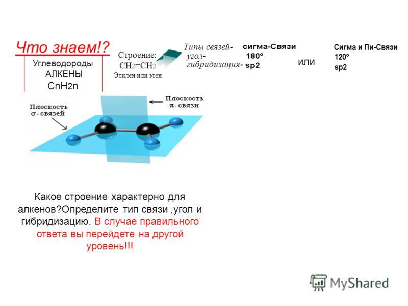 Что знаем!? угол- Типы связей- Углеводороды АЛКЕНЫ CnH 2 n гибридизация- Какое строение характерно для алкенов?Определите тип связи,угол и гибридизацию. В случае правильного ответа вы перейдете на другой уровень!!! или