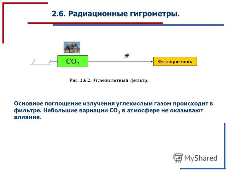 2.6. Радиационные гигрометры. Фотоприемник Рис. 2.6.2. Углекислотный фильтр. CO 2 Основное поглощение излучения углекислым газом происходит в фильтре. Небольшие вариации СО 2 в атмосфере не оказывают влияния.