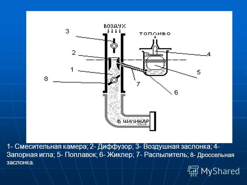 Содержание: Содержание: 1. Схема карбюратора 1. Схема карбюратора 2. Принцип действия карб. двигателя 2. Принцип действия карб. двигателя а) Четырехтактного двигателя а) Четырехтактного двигателя б) Двухтактного двигателя б) Двухтактного двигателя 3.