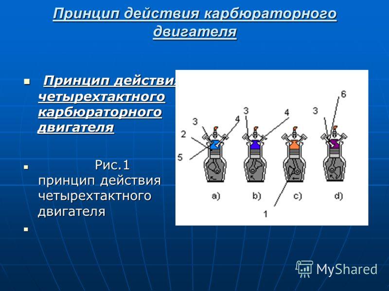 1- 1- Смесительная камера; 2- Диффузор; 3- Воздушная заслонка; 4- Запорная игла; 5- Поплавок; 6- Жиклер; 7- Распылитель; 8- Дроссельная заслонка.
