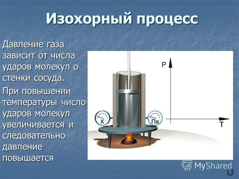 Изохорный процесс Давление газа зависит от числа ударов молекул о стенки сосуда. При повышении температуры число ударов молекул увеличивается и следовательно давление повышается