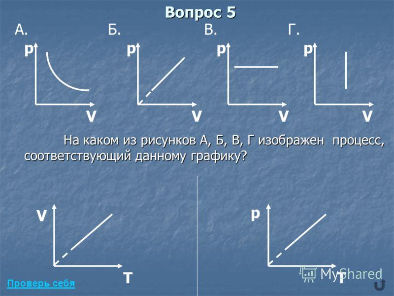 Вопрос 5 В. p А. p V Г. V p V Б. p V На каком из рисунков А, Б, В, Г изображен процесс, соответствующий данному графику? p T T V Проверь себя