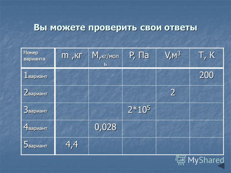 Вы можете проверить свои ответы Номер варианта m,кг М, кг/мол ь P, Па V,м 3 Т, К 1 вариант 200 2 вариант 2 3 вариант 2*10 5 4 вариант 0,028 5 вариант 4,4