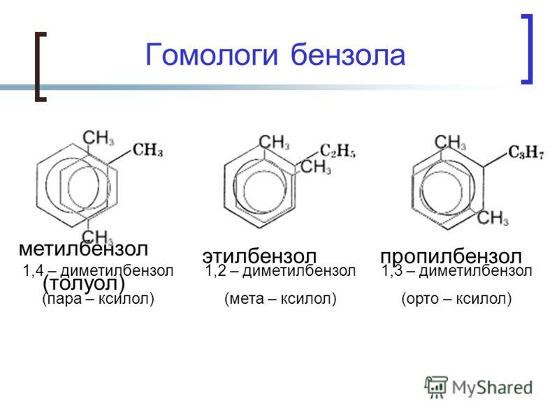 Гомологи бензола метилбензол (толуол) этилбензол пропилбензол 1,4 – диметилбензол (пара – ксилол) 1,2 – диметилбензол (мета – ксилол) 1,3 – диметилбензол (орто – ксилол)