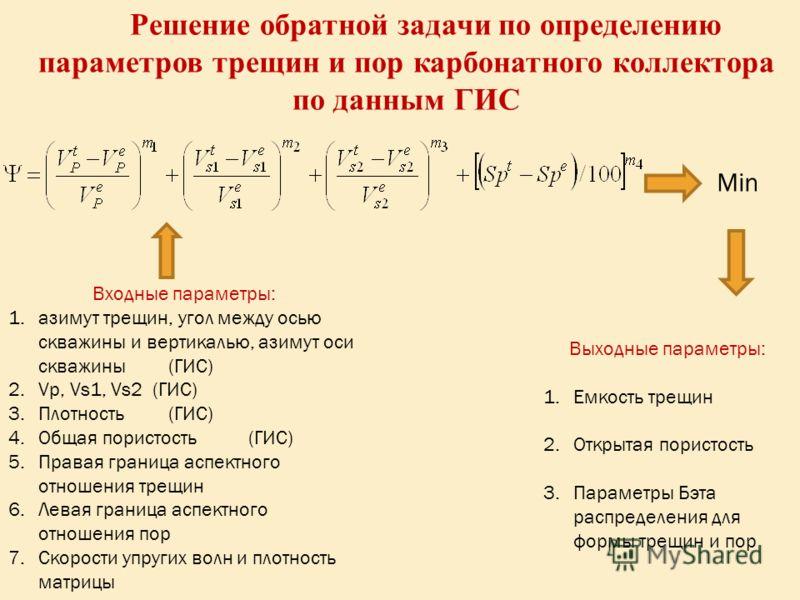 Решение обратной задачи по определению параметров трещин и пор карбонатного коллектора по данным ГИС Входные параметры: 1.азимут трещин, угол между осью скважины и вертикалью, азимут оси скважины(ГИС) 2.Vp, Vs1, Vs2 (ГИС) 3.Плотность(ГИС) 4.Общая пор