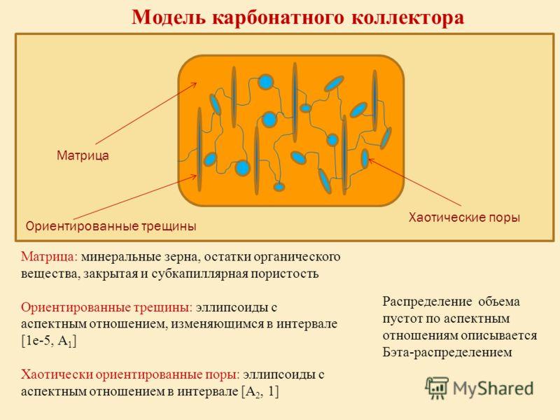 Модель карбонатного коллектора Матрица: минеральные зерна, остатки органического вещества, закрытая и субкапиллярная пористость Ориентированные трещины: эллипсоиды с аспектным отношением, изменяющимся в интервале [1е-5, А 1 ] Хаотически ориентированн