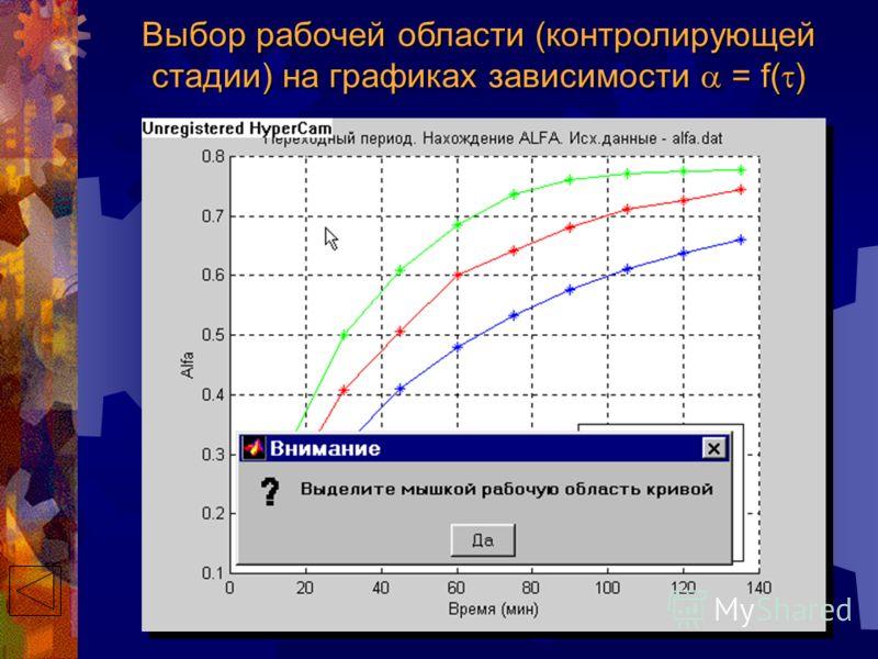 Выбор рабочей области (контролирующей стадии) на графиках зависимости = f( )