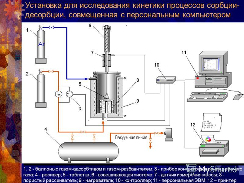 Установка для исследования кинетики процессов сорбции- десорбции, совмещенная с персональным компьютером 1, 2 - баллоныс газом-адсорбтивом и газом-разбавителем; 3 - прибор контроля давления рабочего газа; 4 - ресивер; 5 - таблетка; 6 - взвешивающая с