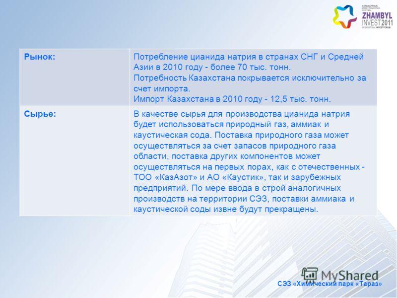 Рынок:Потребление цианида натрия в странах СНГ и Средней Азии в 2010 году - более 70 тыс. тонн. Потребность Казахстана покрывается исключительно за счет импорта. Импорт Казахстана в 2010 году - 12,5 тыс. тонн. Сырье:В качестве сырья для производства