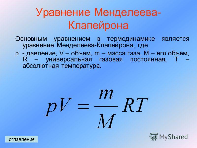Газовые законы 1.Уравнение Менделеева-Клапейрона.Уравнение Менделеева-Клапейрона 2.Закон Бойля-Мариотта.Закон Бойля-Мариотта 3.Закон Гей-Люссака.Закон Гей-Люссака. 4.Закон Шарля.Закон Шарля. 5.Адиабатный процесс.Адиабатный процесс.