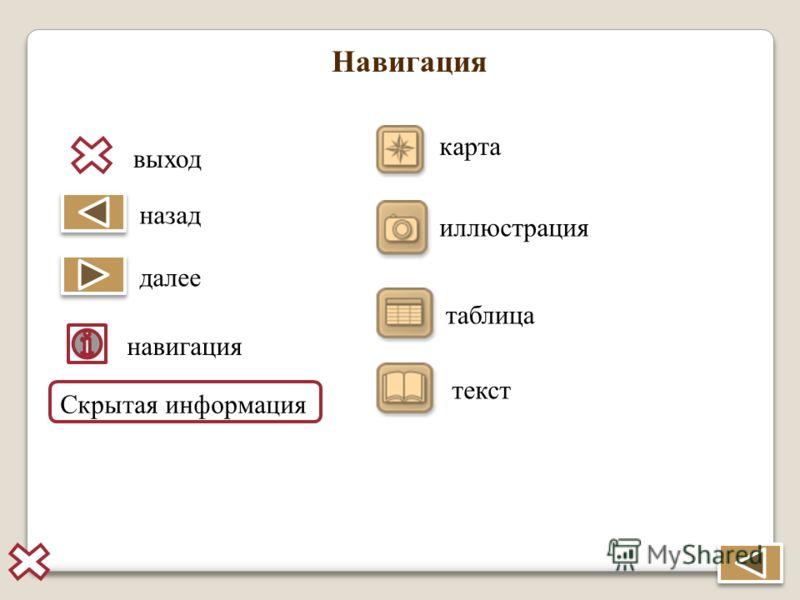 Навигация выход назад далее Скрытая информация навигация карта иллюстрация таблица текст