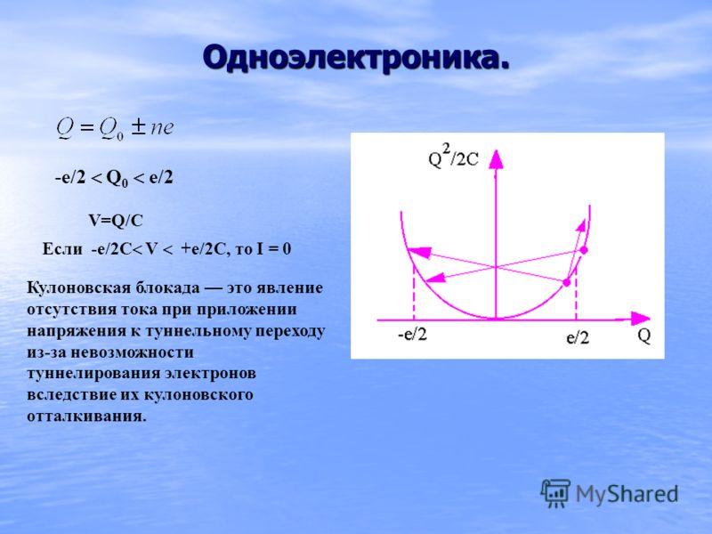 Одноэлектроника. -е/2 Q 0 е/2 Кулоновская блокада это явление отсутствия тока при приложении напряжения к туннельному переходу из-за невозможности туннелирования электронов вследствие их кулоновского отталкивания. V=Q/С Если -е/2С V +е/2С, то I = 0