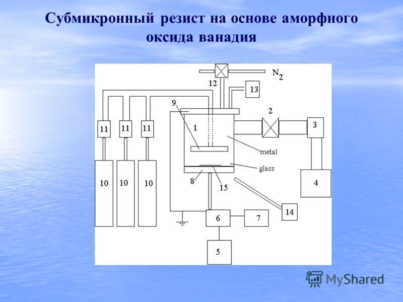 Субмикронный резист на основе аморфного оксида ванадия