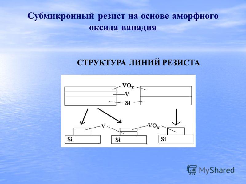 СТРУКТУРА ЛИНИЙ РЕЗИСТА