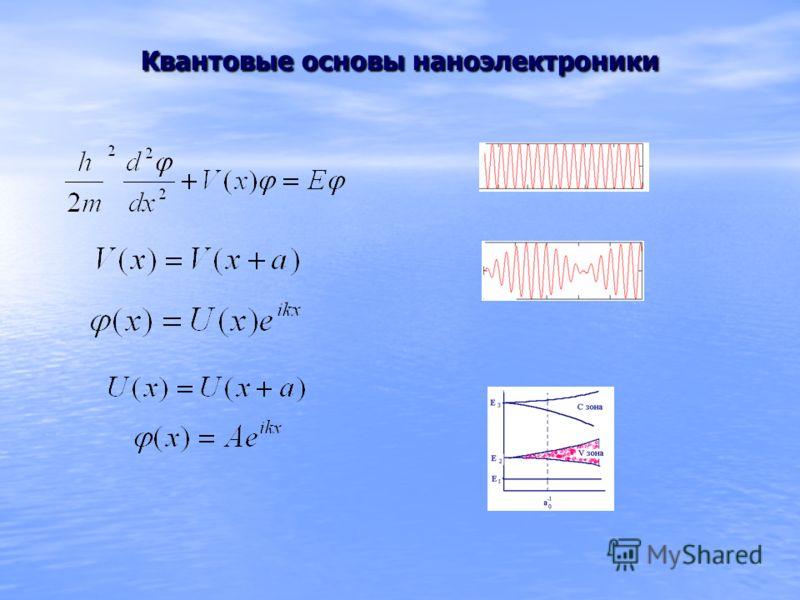 Квантовые основы наноэлектроники