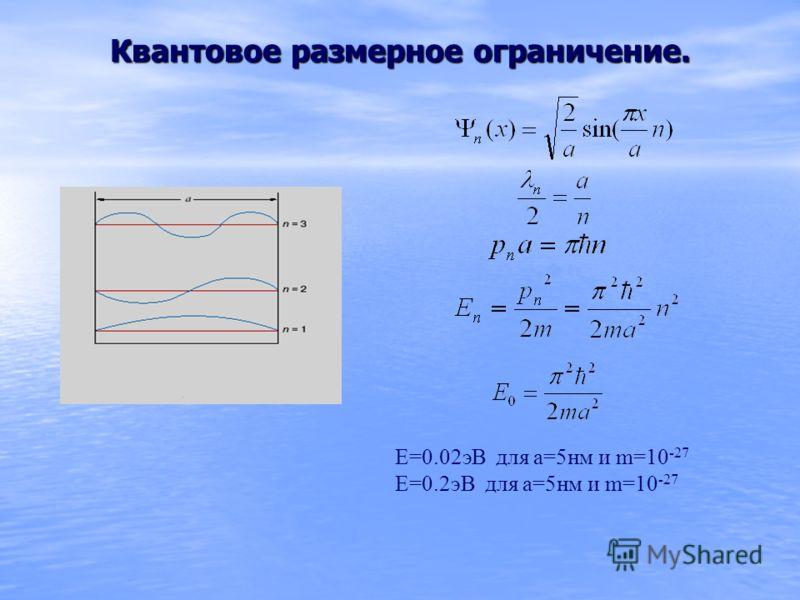 Квантовое размерное ограничение. Е=0.02эВ для а=5нм и m=10 -27 Е=0.2эВ для а=5нм и m=10 -27