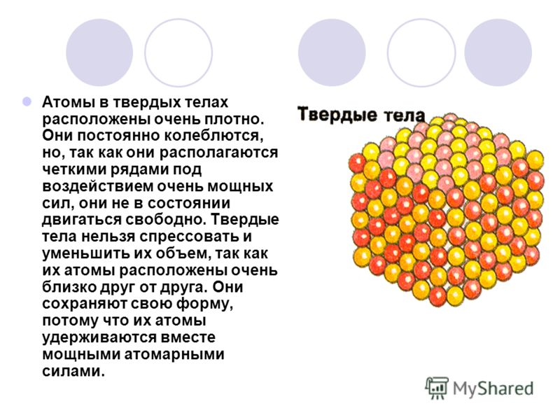Атомы в твердых телах расположены очень плотно. Они постоянно колеблются, но, так как они располагаются четкими рядами под воздействием очень мощных сил, они не в состоянии двигаться свободно. Твердые тела нельзя спрессовать и уменьшить их объем, так